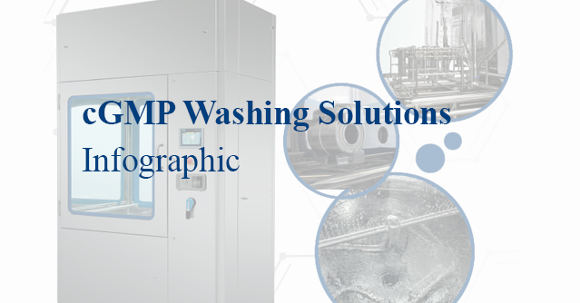 Best cGMP washers pharma and biotech image_STEQ America_2