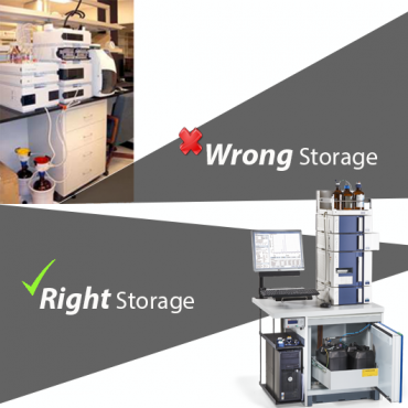 Wrong versus right storage of HPLC waste_LinkedIn