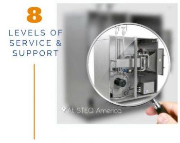 sa 8 LEVELS OF SUPPORT AT STEQ AMERICA LLC